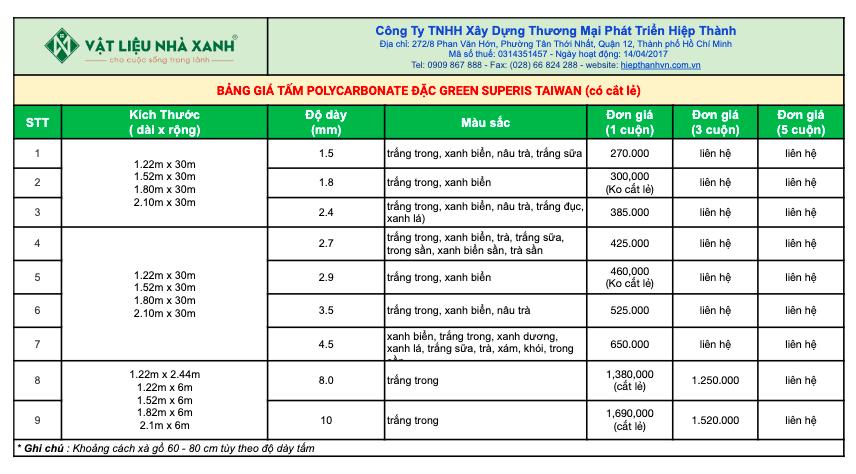 Bảng Giá Tấm Poly Đặc GREEN SUPERIS
