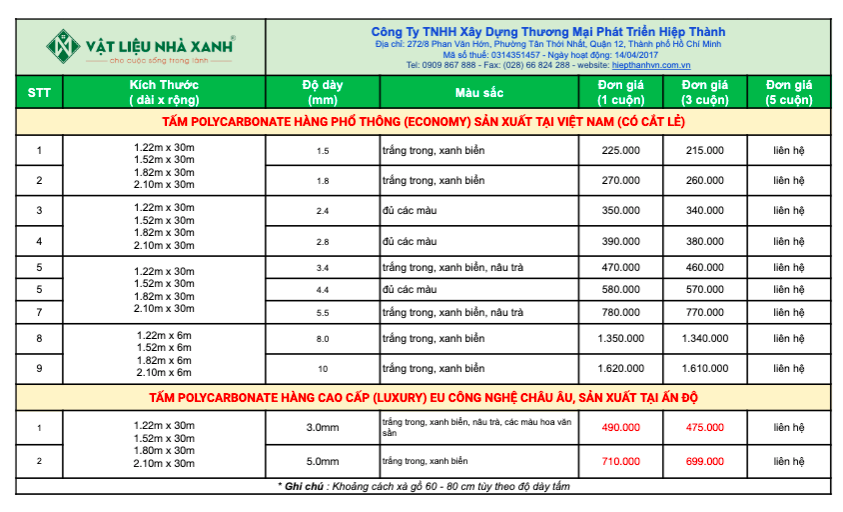 Bảng Giá Tấm Poly Đặc Nội Địa & Nhập Khẩu