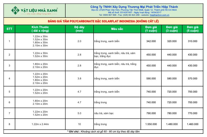 Bảng Giá Tấm Poly Đặc SOLARFLAT